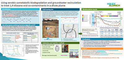 Using aerobic cometabolic biodegradation and groundwater recirculation to treat 1,4-dioxane and co-contaminants in a dilute plume